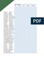 NodeXL - Collection - Twitter - Gartner_2010-07!20!15!30!01
