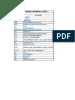 funciones en devc++