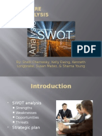 LT B SWOT Analysis NUR 587