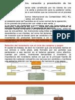 Cont Financiera II Inventarios parte 1