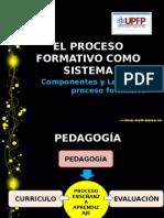 EL PROCESO FORMATIVO COMO SISTEMA (1).pptx