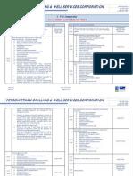 DNV Audit Programme