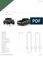 Ford F-150 2015 | Ver Especificaciones del Exterior | Ford.com