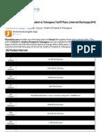 Aircel Prepaid Andhra Pradesh & Telangana Tariff Plans ,Internet Recharge,SMS Packs