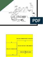 Planos Del Area de Produccion Cerveza