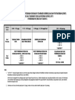 Jadual Kursus Penyebaran DSKP KSSR Pendidikan Kesihatan Tahun 6 2015