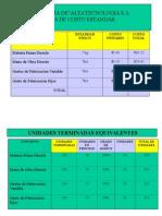 Desviaciones Standard (contabilidad y costos)