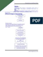 4.Accounting Cycle(Financial Accounting)