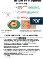 Overview of the Magnetic Method