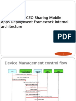 SynapseIndia CEO Sharing Mobile Apps Deployment Framework internal architecture.ppt