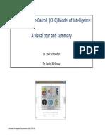 Cattell Horn Carroll Model of Intelligence