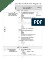 RPT Tingkatan 5 2014 Subjek Matematik Moden