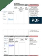 DRUGS sTUDY W6 2013.docx