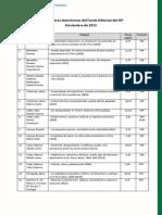 eBooks Fondo Editorial Iep