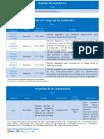 Legislativo Al Día (27.7.2015)
