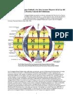 La practica de las Antiguas Futhark y los siete Arcanos Mayores de la Ley del Tiempo y Revisión de la Practica General del Telektonon