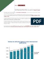 Industria Automotriz en MéxicoUn Sector Clave.docx