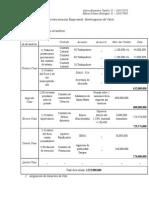 Proceso de Reestructuración Empresarial