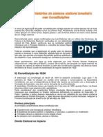 Evolução Histórica Do Direito Eleitoral Brasileiro Nas Co
