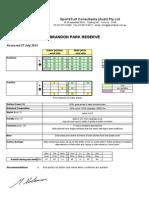 mon-brandpk assess 27-7-15