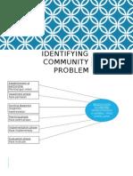 Identifying Community Problem Presentation