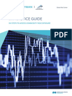 Commodity Risk Management - Guide