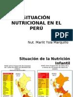 Situacion Nutricional 2015