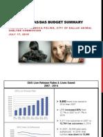 DAS budget summary