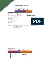 Format Entry Nomer Rekam Medis