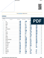 Architecture University Ranking