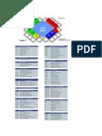 Composicion Modulos SAP-ERP