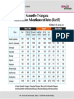 Namasthe Telangana Display Ad Rates