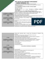Planejamento 2015  - Introdução a Educação Digital