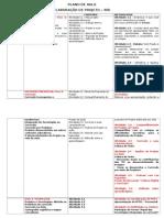 PLANO de AULA - Elaboração de Projetos - Junho