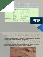 Clasificación General Geológica de Las Rocas