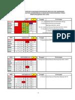 Kalender Pendidikan Lampiran 2015-2016 Medan