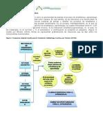 Didácticas_Flexibles_componentes