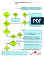Vex Robot Troubleshooting Flowchart