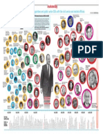 2015 Public Sector rich-list