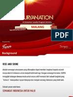 01. Ops Plan Suryanation - Kick Off, Video Box, Mobile Rec. (Malang)