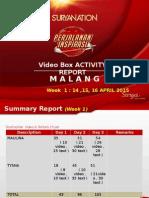 Report-VB- 14,15,16 April Malang