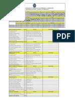 Cronograma 2015 - MTIC 4ta EDICIÓN