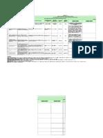 Plan de Mejoramiento Para La Reduccion de Barreras de Acceso a Los Servicios de Salud 2015 Tri 2