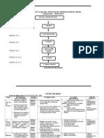 Diagrama de Flujo Del Proceso de Produccion de Fresa y Analisis de Peligros de Control