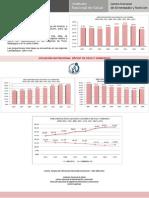 Situación Nutricional y Anemia en Gestantes 2006-2013