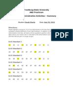 core administrative activity summary(5)-1