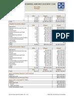 BSA - State Output Sheet