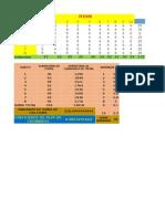 Excel de Tesis 2 Julio 2015-Li