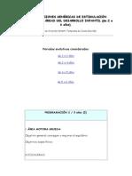 Guía Portage de Educación Preescolar.