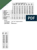 Gauri Final Rates